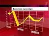 Динамика курс евро за год