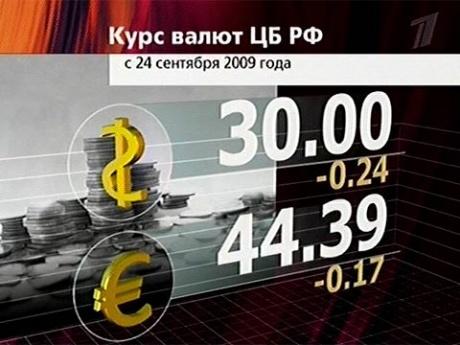 Курс валют цб онлайн