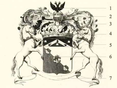 герб происхождение слова
