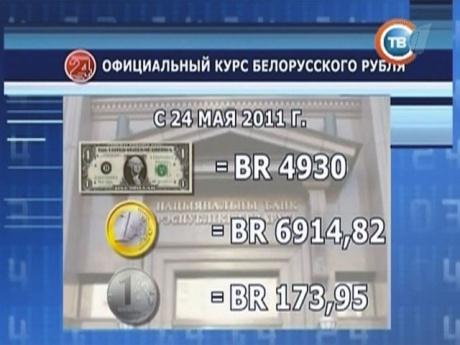 Курс доллара нацбанк рб