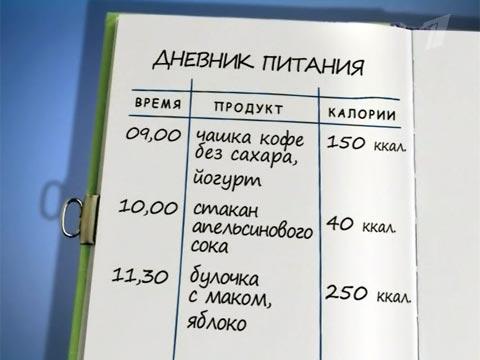дневники питания худеющих купить