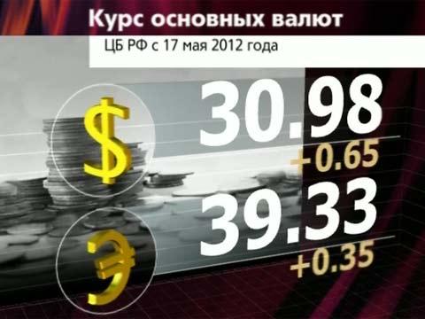 Изменение курса доллара