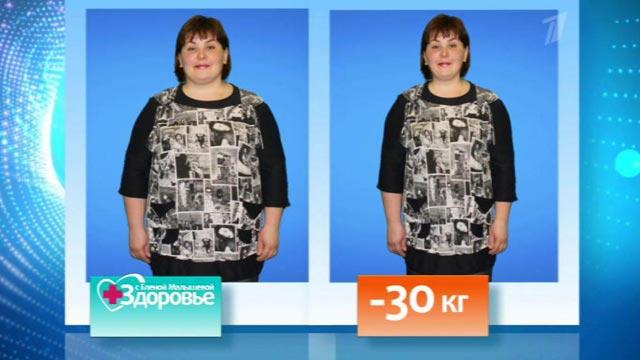 форум худеющих на правильном питании с фото