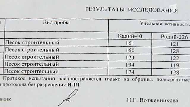 http://img1.1tv.ru/imgsize640x360/PR20120911212017.JPG