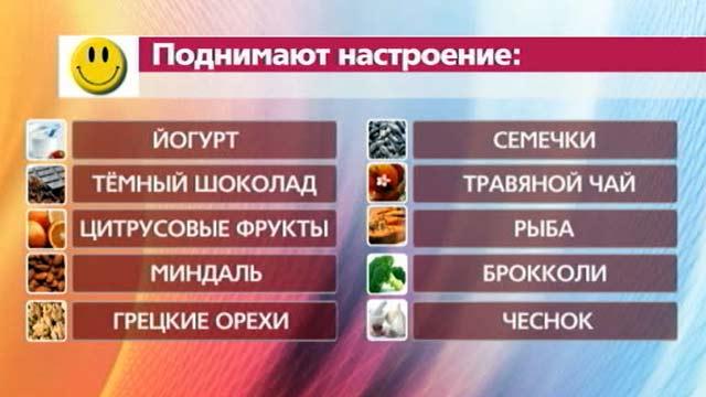 диетологи украины