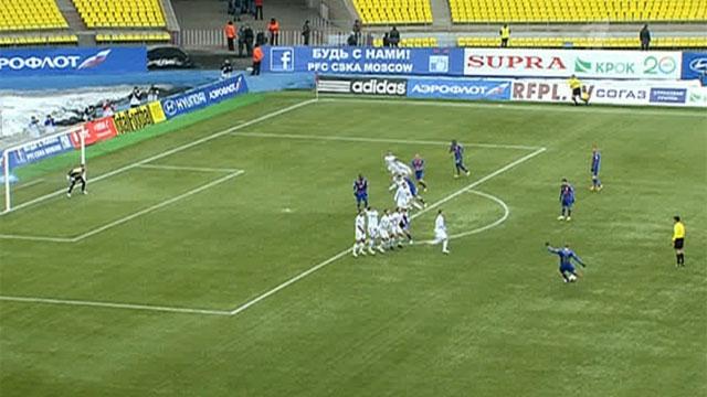 23 й тур чемпионата россии по футболу