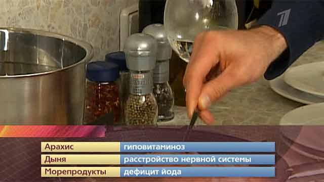 Дайджест ТВ, апрель 2013
