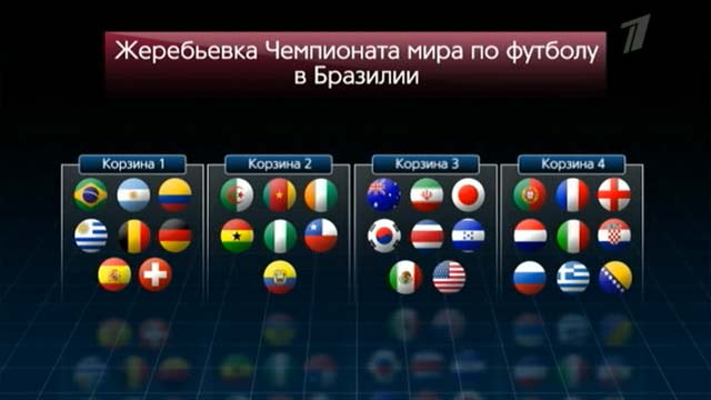 Групп чемпионата мира по футболу 2014
