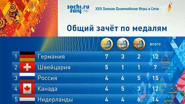 олимпиада летняя игра скачать