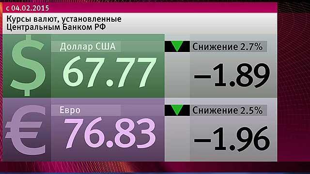 Курсы валют ЦБ РФ: ЕВРО: EOD - Quote ru - РБК